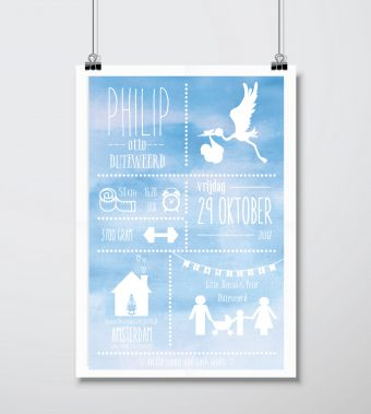 Geboorte poster | Kaart met iconen en info